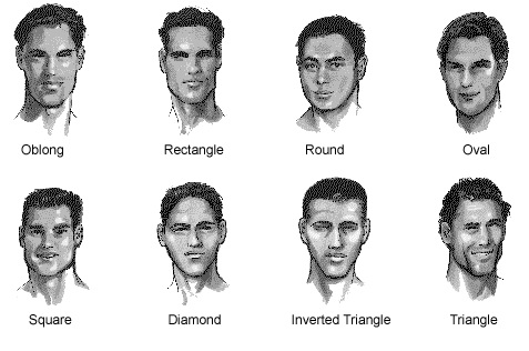 To get an idea of men's face shapes, take a look at the following chart: